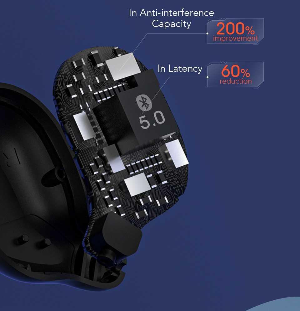 Mi Home Haylou T15 Bluetooth Earphones Wholesale